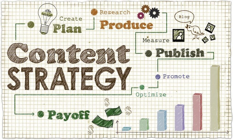 content-strategy-what-is-content-marketing