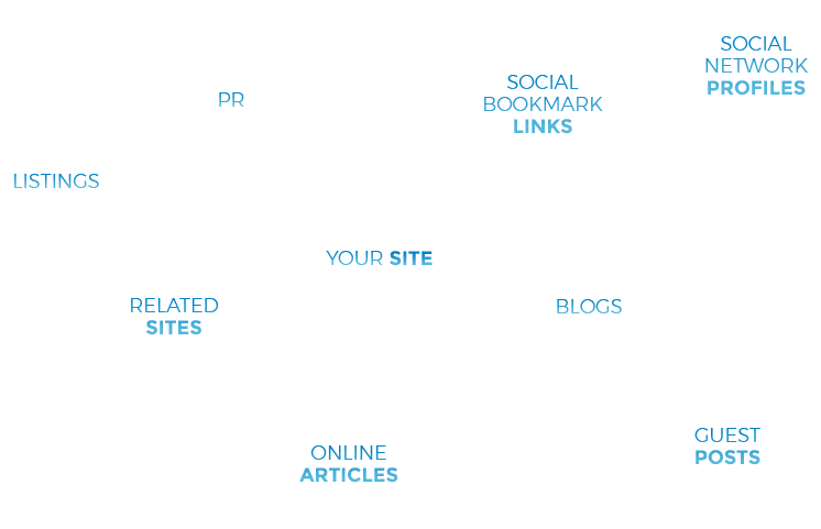exposure-marketing-link-building